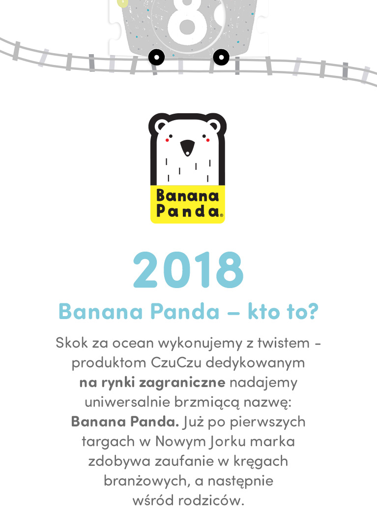 co to jest Banana Panda